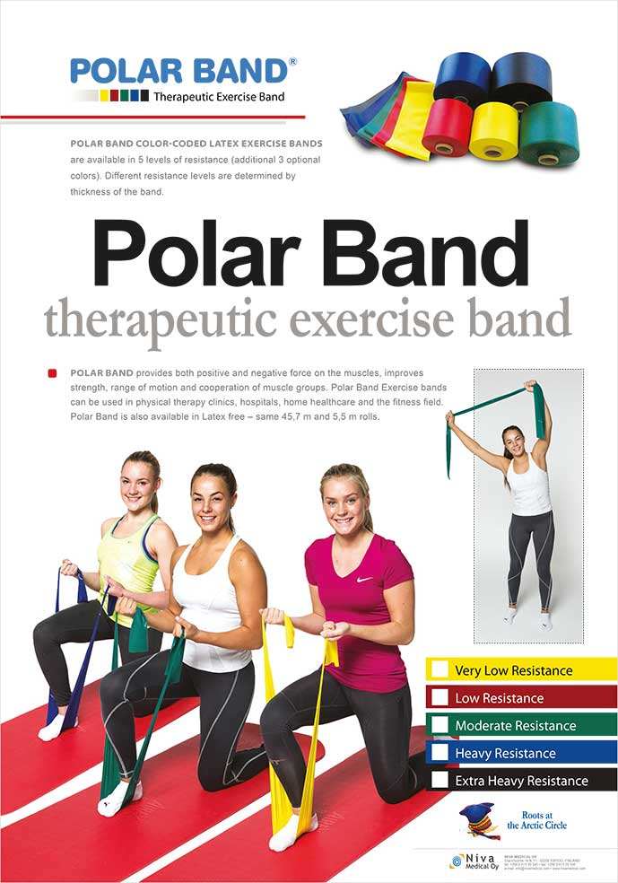 Polar Bands